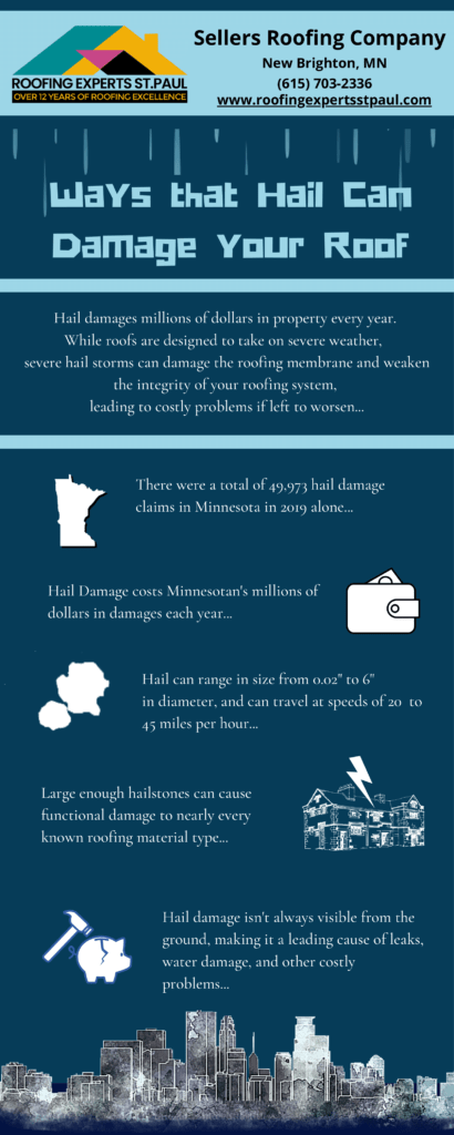How Can Hail Damage a Roof - A Infographic Displaying Facts About Hail Damage to Homes